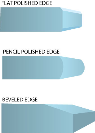 Polished Edge Options